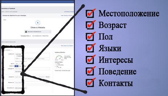 Опции таргетировани на Facebook