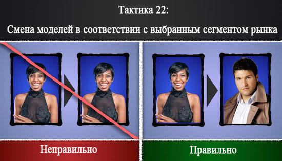 Рекламная тактика 22