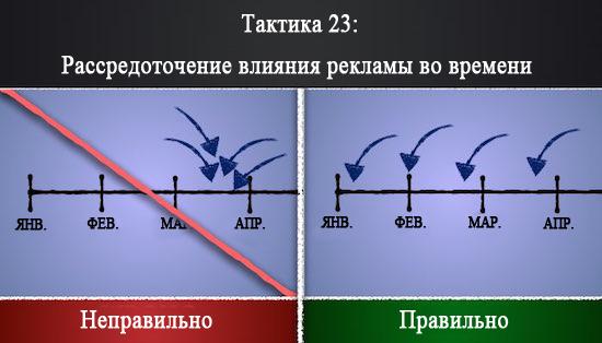 Тактика 23